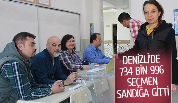 Denizli'de 734 bin 996 seçmen sandığa gitti