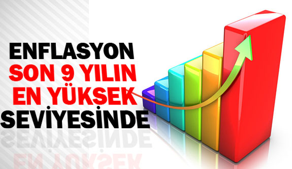 Enflasyon son 9 yılın en yüksek seviyesinde