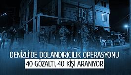 Denizli'de dolandırıcılık operasyonu