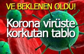 Korona virüste korkulan oluyor!
