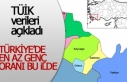 Türkiye'de en az genç oranı bu ilde!