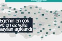 Sağlık Bakanı Fahrettin Koca illere göre haftalık vaka sayılarını açıkladı
