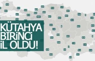 Kütahya Türkiye'de birinci il oldu