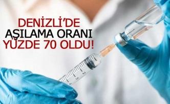 Denizli'de aşı seferberliği
