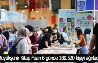 Büyükşehir Kitap Fuarı 6 günde 180.520 kişiyi ağırladı