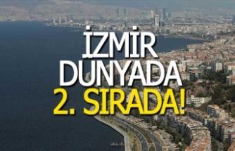 İzmir dünyada ikinci oldu!