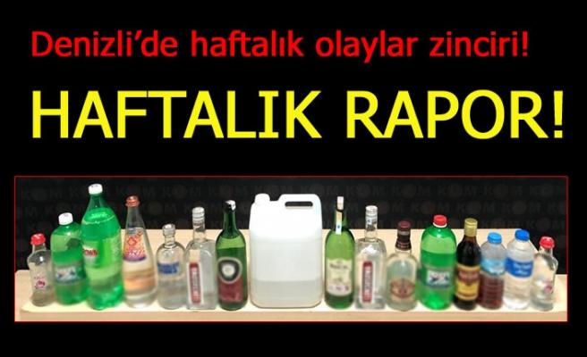 Denizli'de haftalık olaylar zinciri!