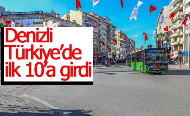 Denizli Türkiye genelinde ilk 10'da