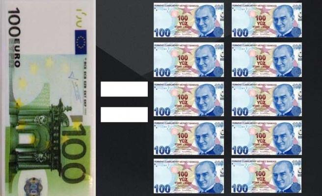 Euro, Türk Lirası'nın tam 10 katı oldu